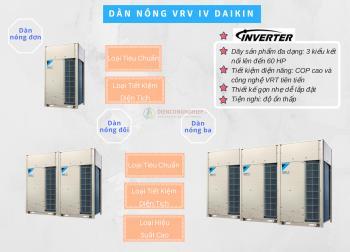 Máy lạnh trung tâm DAIKIN VRV IV INVERTER