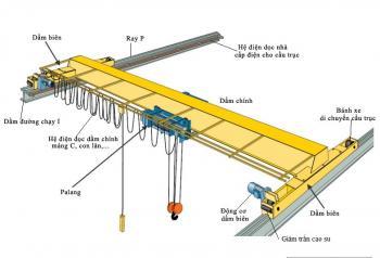 Hệ cẩu trục dầm đơn 2 tấn